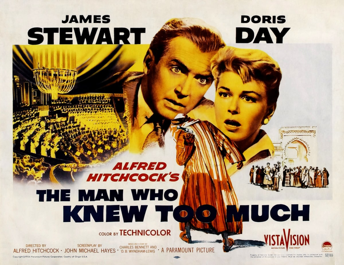 MAC matinee: the man who knew too much